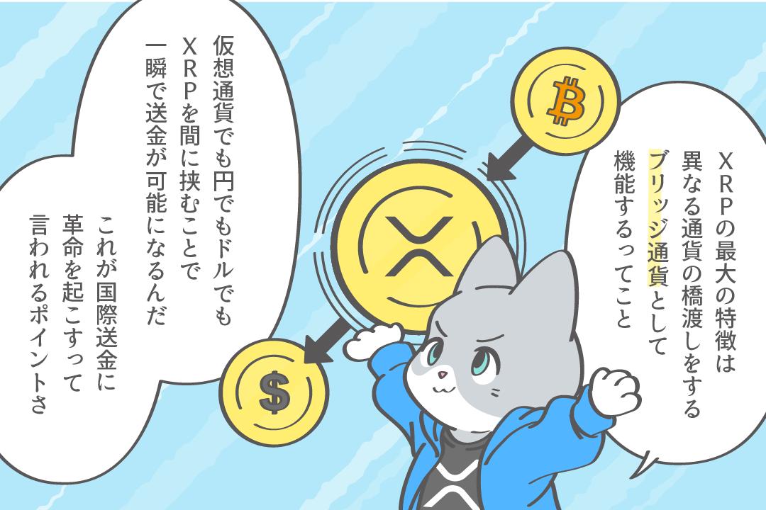 リップル(XRP)の最大の特徴はブリッジ通貨