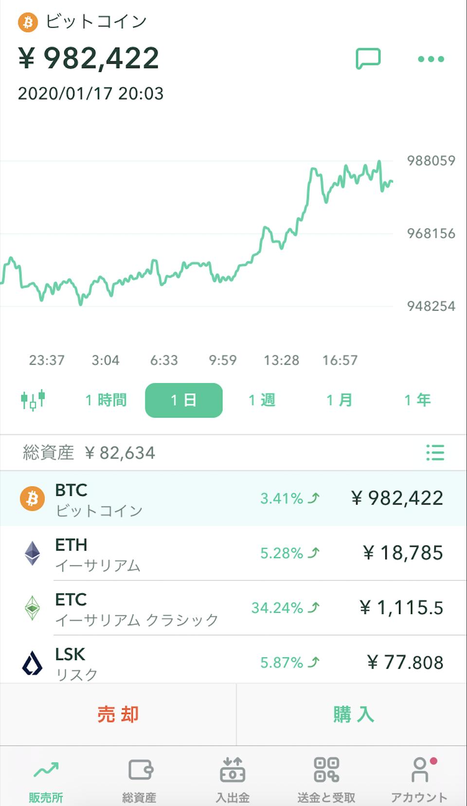 コイン送金