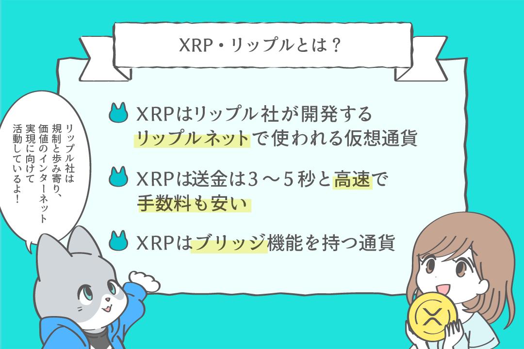 リップル(XRP)の特徴は3つ
